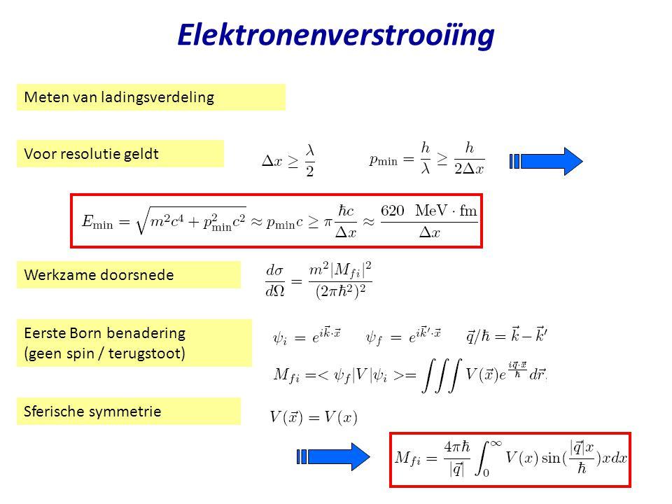 Najaar 2004Jo van den Brand7 Elektronenverstrooiïng Werkzame doorsnede Voor resolutie geldt Meten van ladingsverdeling Eerste Born benadering (geen sp