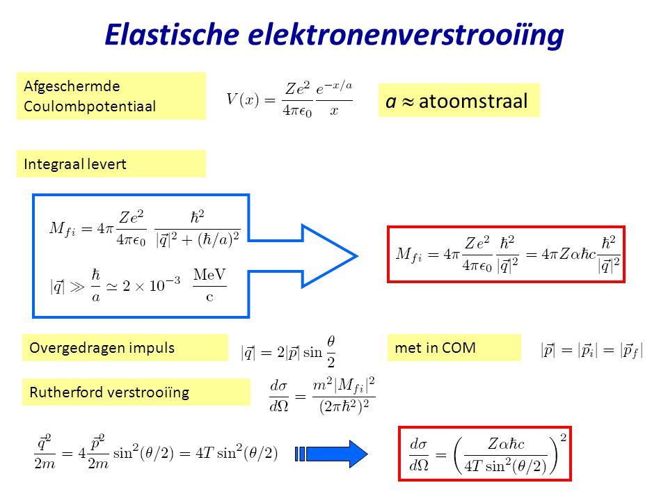 Najaar 2004Jo van den Brand Elastische elektronenverstrooiïng Afgeschermde Coulombpotentiaal a  atoomstraal Integraal levert Overgedragen impulsmet i
