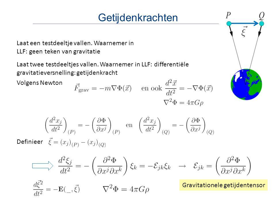 Getijdenkrachten Laat een testdeeltje vallen. Waarnemer in LLF: geen teken van gravitatie Gravitationele getijdentensor Laat twee testdeeltjes vallen.