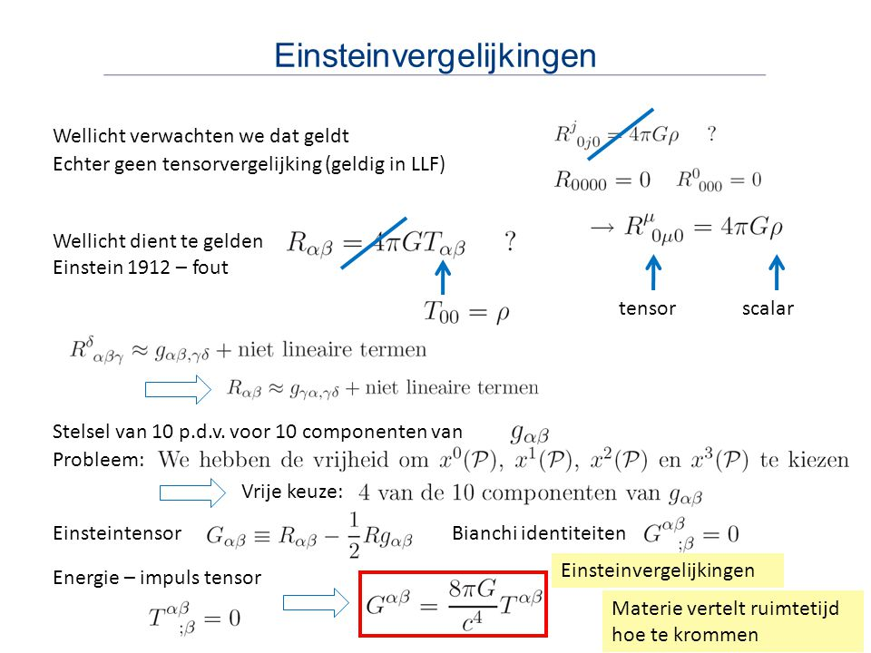 Einsteinvergelijkingen Wellicht verwachten we dat geldt Echter geen tensorvergelijking (geldig in LLF) tensorscalar Wellicht dient te gelden Einstein