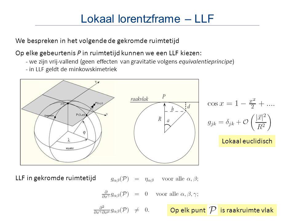 Kromming en parallel transport Parallelle lijnen snijden in een gekromde ruimte (Euclides vijfde postulaat geldt niet) Parallel transporteren van een vector - projecteer raakvector na elke stap op het lokale raakvlak - rotatie hangt af van kromming en grootte van de lus Wiskundige beschrijving - interval PQ is curve met parameter - vectorveld bestaat op deze curve - raakvector aan de curve is - we eisen dat in een LLF de componenten van constant moeten zijn Parallel transporteren