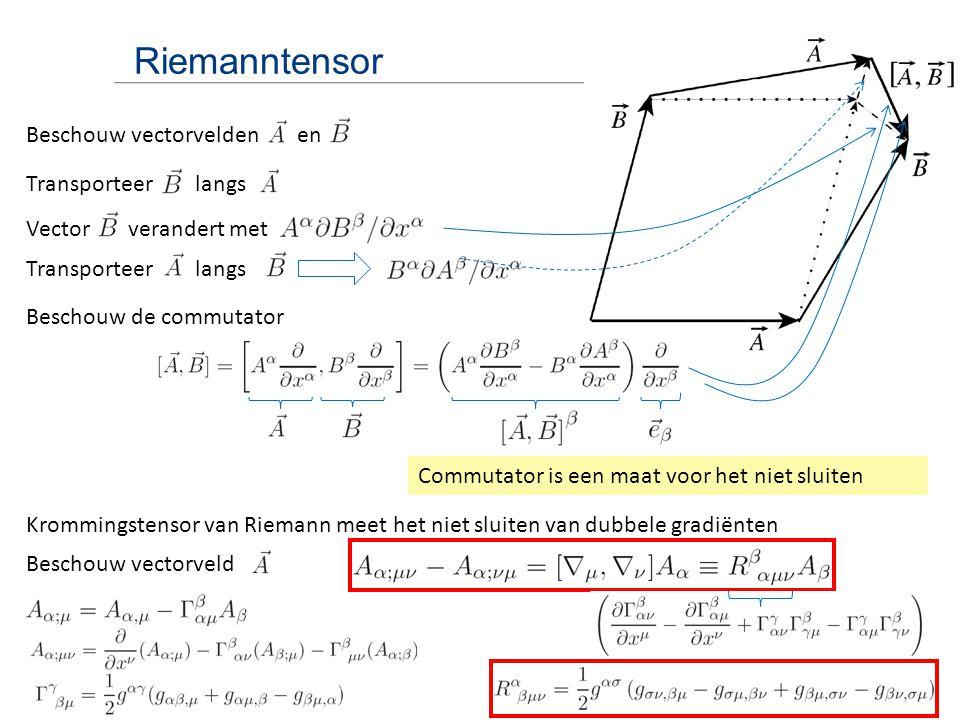 Riemanntensor: eigenschappen Metrische tensor bevat de informatie over intrinsieke kromming Eigenschappen Riemanntensor Antisymmetrie Symmetrie Bianchi identiteiten Onafhankelijke componenten: 20 Krommingstensor van Ricci Riccikromming (scalar) Huiswerkopgave om dit alles te demonstreren Beschrijving van het oppervlak van een bol