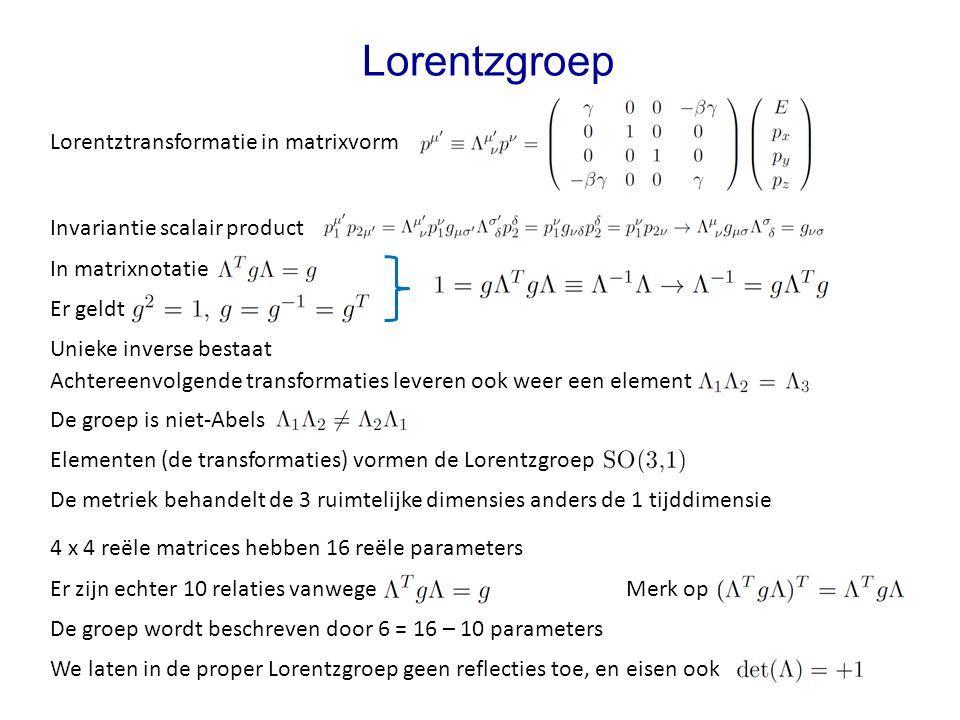 Invariantie scalair product Lorentzgroep Lorentztransformatie in matrixvorm In matrixnotatie Er geldt Unieke inverse bestaat De groep is niet-Abels El