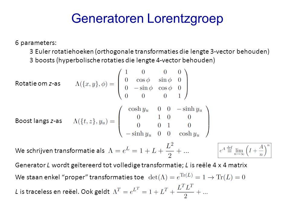 Generatoren Lorentzgroep 6 parameters: 3 Euler rotatiehoeken (orthogonale transformaties die lengte 3-vector behouden) 3 boosts (hyperbolische rotatie