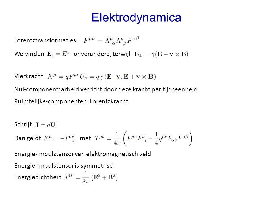 Nul-component: arbeid verricht door deze kracht per tijdseenheid Elektrodynamica Lorentztransformaties We vinden onveranderd, terwijl Vierkracht Dan g