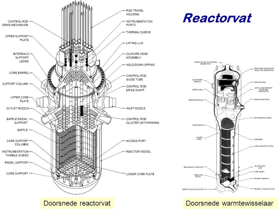 Reactorvat 20 Doorsnede reactorvat Doorsnede warmtewisselaar