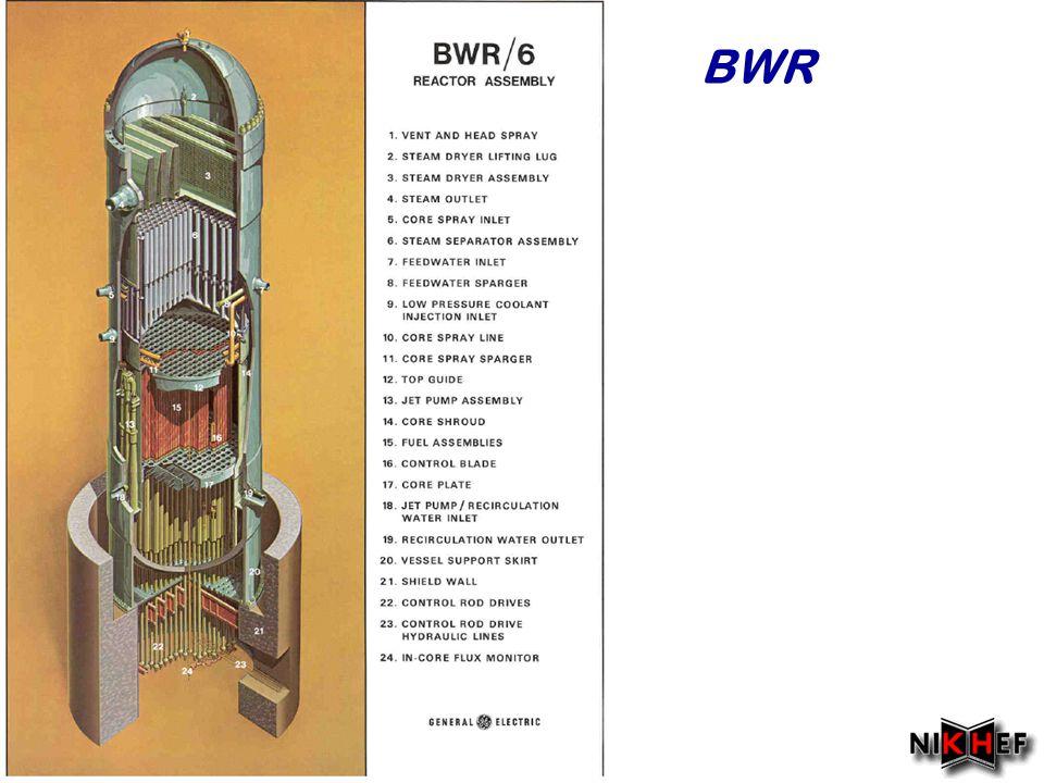 BWR Najaar 2007