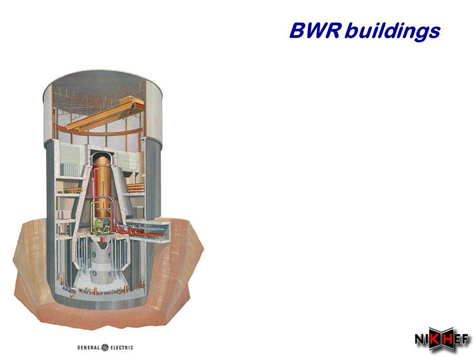 Najaar 2007 BWR buildings