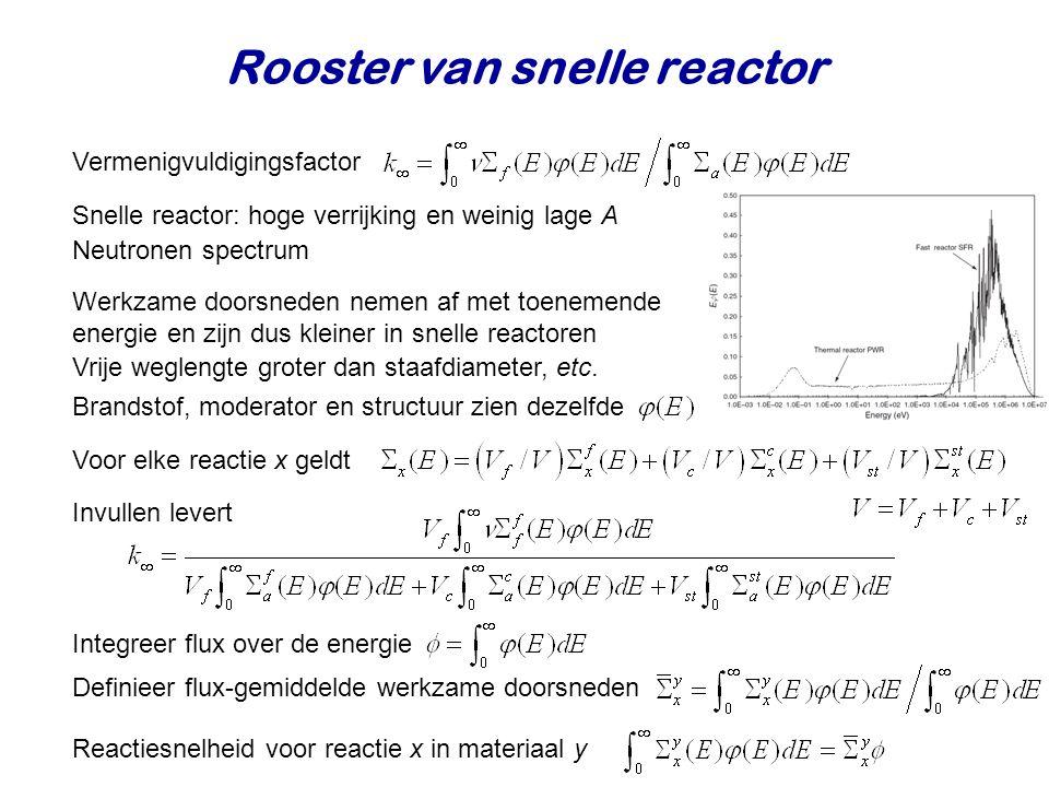 Rooster van snelle reactor Vermenigvuldigingsfactor Snelle reactor: hoge verrijking en weinig lage A Neutronen spectrum Werkzame doorsneden nemen af m