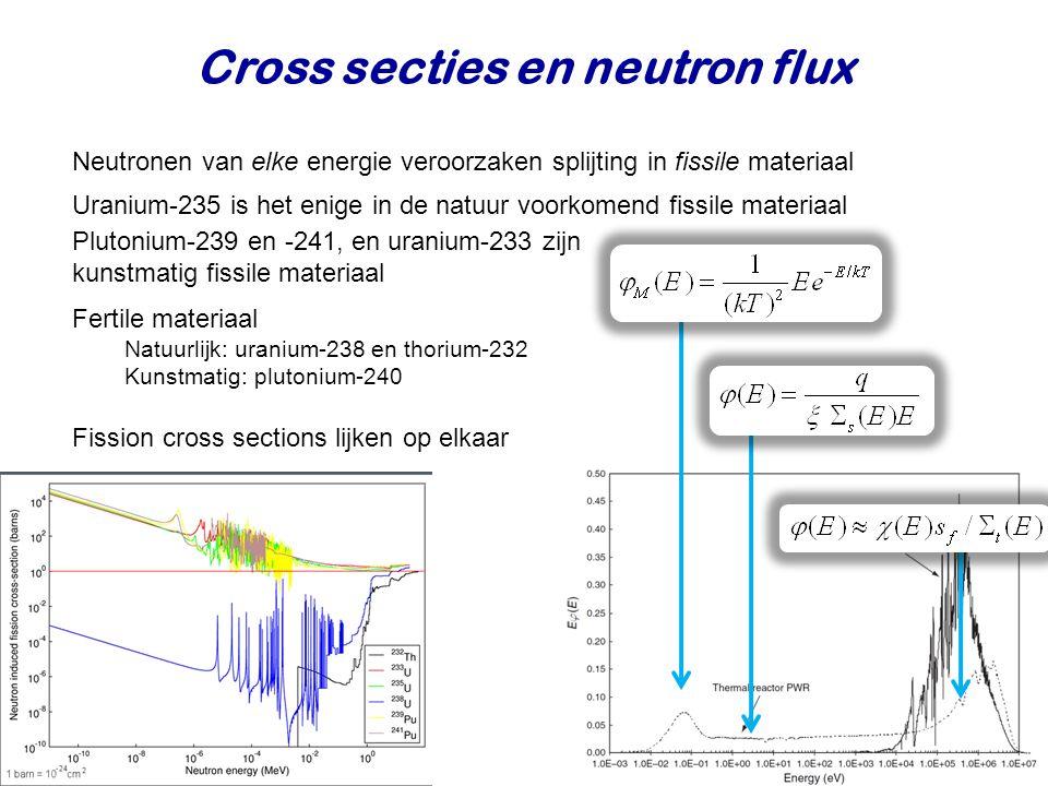 Cross secties en neutron flux Neutronen van elke energie veroorzaken splijting in fissile materiaal Uranium-235 is het enige in de natuur voorkomend fissile materiaal Fertile materiaal Natuurlijk: uranium-238 en thorium-232 Kunstmatig: plutonium-240 Plutonium-239 en -241, en uranium-233 zijn kunstmatig fissile materiaal Fission cross sections lijken op elkaar