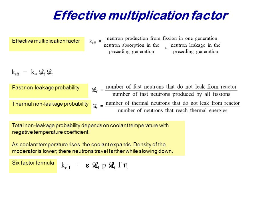 Effective multiplication factor Fast non-leakage probability Thermal non-leakage probability Total non-leakage probability depends on coolant temperature with negative temperature coefficient.