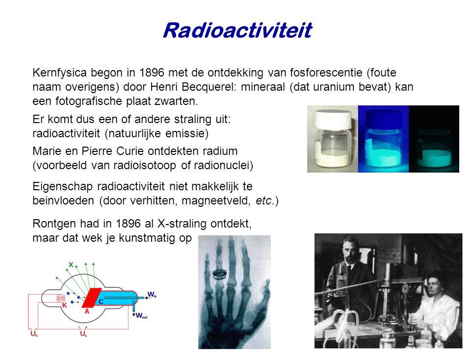 Radioactiviteit Kernfysica begon in 1896 met de ontdekking van fosforescentie (foute naam overigens) door Henri Becquerel: mineraal (dat uranium bevat) kan een fotografische plaat zwarten.