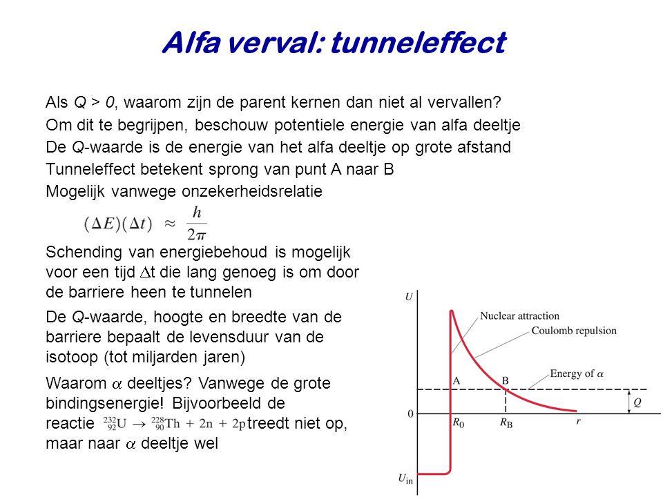 Alfa verval: tunneleffect Als Q > 0, waarom zijn de parent kernen dan niet al vervallen.