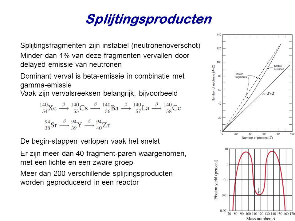 Splijtingsproducten Splijtingsfragmenten zijn instabiel (neutronenoverschot) Minder dan 1% van deze fragmenten vervallen door delayed emissie van neutronen Dominant verval is beta-emissie in combinatie met gamma-emissie Vaak zijn vervalsreeksen belangrijk, bijvoorbeeld De begin-stappen verlopen vaak het snelst Er zijn meer dan 40 fragment-paren waargenomen, met een lichte en een zware groep Meer dan 200 verschillende splijtingsproducten worden geproduceerd in een reactor