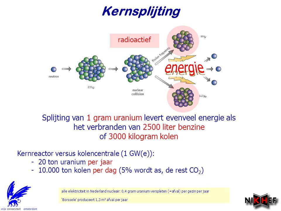 Splijting van 1 gram uranium levert evenveel energie als het verbranden van 2500 liter benzine of 3000 kilogram kolen radioactief Kernsplijting Kernreactor versus kolencentrale (1 GW(e)): - 20 ton uranium per jaar - 10.000 ton kolen per dag (5% wordt as, de rest CO 2 ) alle elektriciteit in Nederland nucleair: 0,4 gram uranium verspleten (=afval) per gezin per jaar 'Borssele' produceert 1,3 m 3 afval per jaar