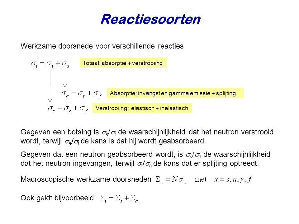 Reactiesoorten Werkzame doorsnede voor verschillende reacties Macroscopische werkzame doorsneden Ook geldt bijvoorbeeld Totaal: absorptie + verstrooiing Verstrooiing : elastisch + inelastisch Absorptie: invangst en gamma emissie + splijting Gegeven een botsing is  s /  t de waarschijnlijkheid dat het neutron verstrooid wordt, terwijl  a  t  de kans is dat hij wordt geabsorbeerd.