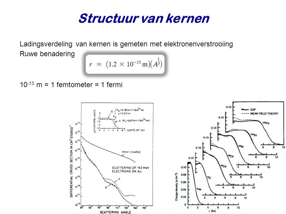 Structuur van kernen Ladingsverdeling van kernen is gemeten met elektronenverstrooiing Ruwe benadering 10 -15 m = 1 femtometer = 1 fermi