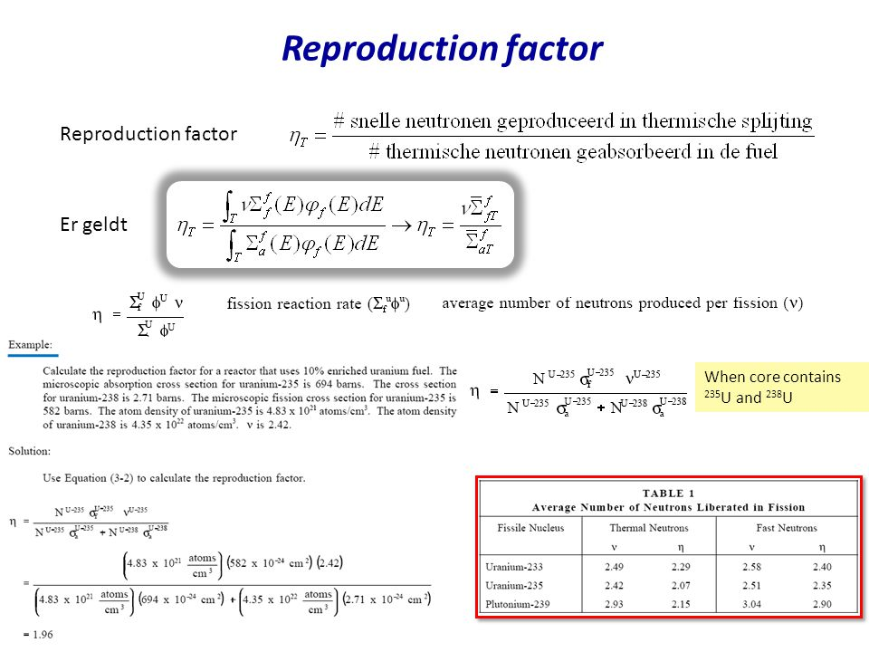 Reproduction factor When core contains 235 U and 238 U Reproduction factor Er geldt