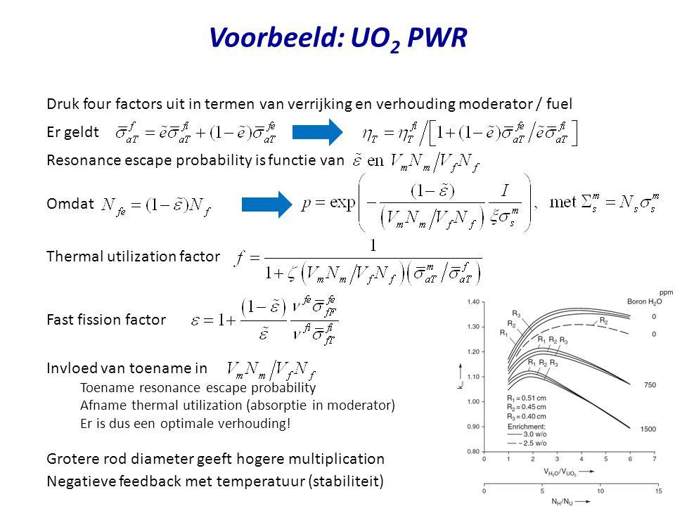 Voorbeeld: UO 2 PWR Druk four factors uit in termen van verrijking en verhouding moderator / fuel Er geldt Invloed van toename in Toename resonance escape probability Afname thermal utilization (absorptie in moderator) Er is dus een optimale verhouding.