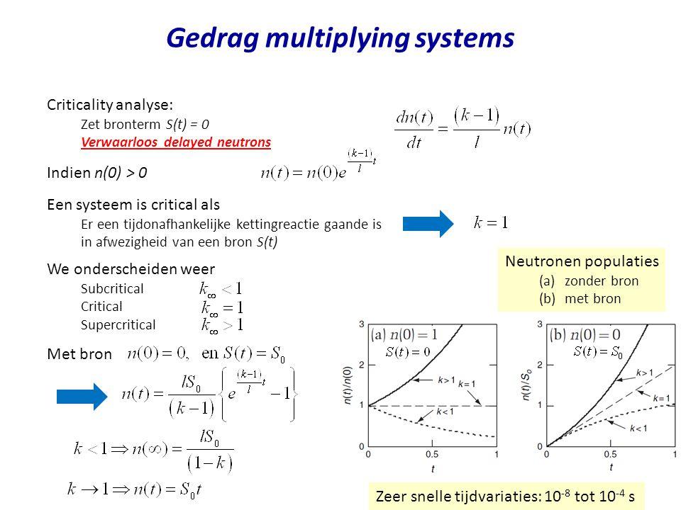 Gedrag multiplying systems Criticality analyse: Zet bronterm S(t) = 0 Verwaarloos delayed neutrons Indien n(0) > 0 Een systeem is critical als Er een tijdonafhankelijke kettingreactie gaande is in afwezigheid van een bron S(t) Met bron We onderscheiden weer Subcritical Critical Supercritical Neutronen populaties (a)zonder bron (b)met bron Zeer snelle tijdvariaties: 10 -8 tot 10 -4 s