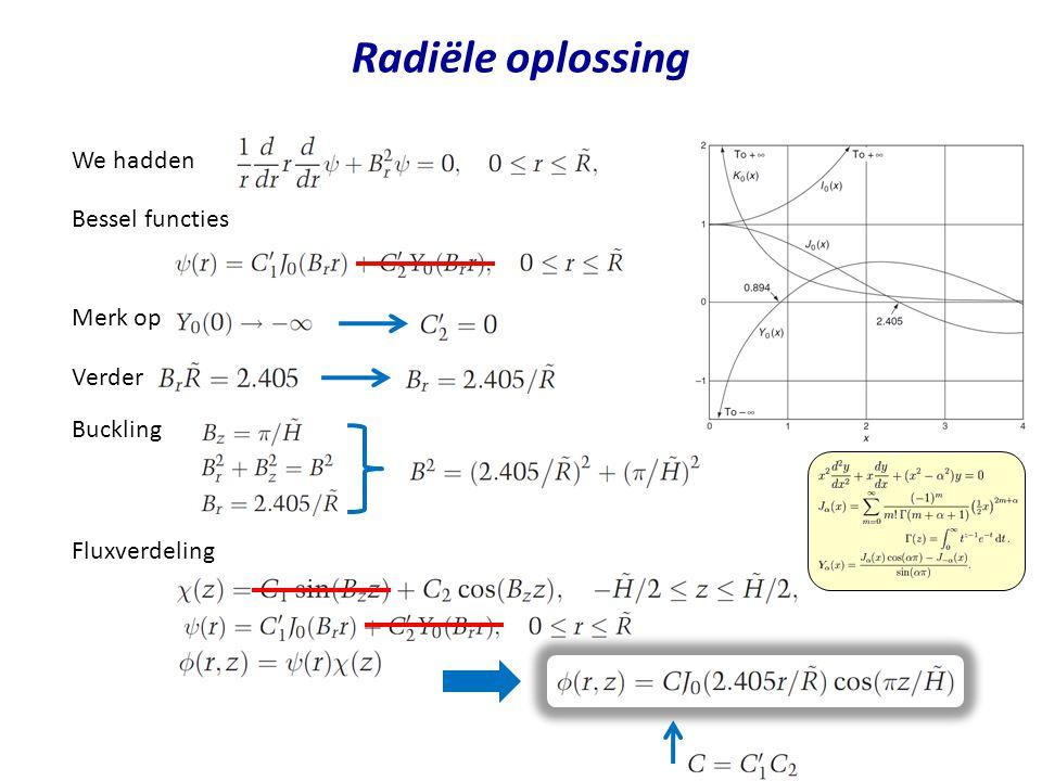 Radiële oplossing We hadden Merk op Verder Bessel functies Buckling Fluxverdeling