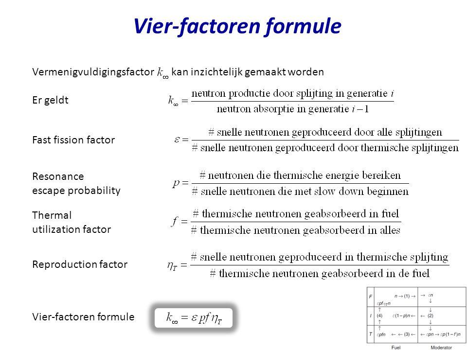 Vier-factoren formule Vermenigvuldigingsfactor kan inzichtelijk gemaakt worden Er geldt Fast fission factor Resonance escape probability Thermal utilization factor Reproduction factor Vier-factoren formule