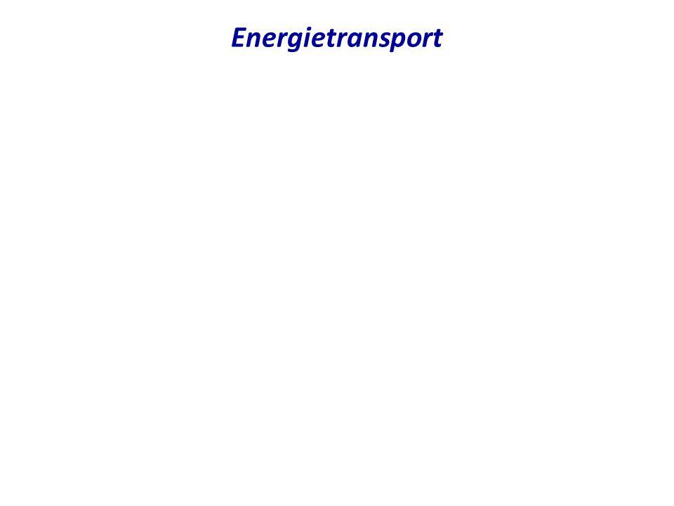 Energietransport