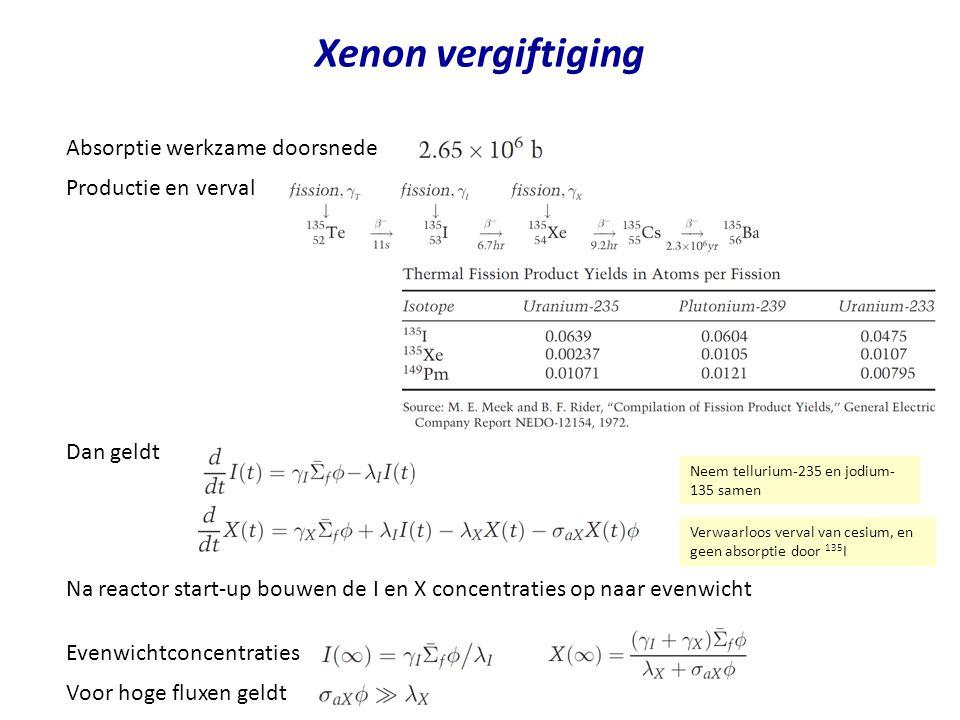 Xenon vergiftiging Absorptie werkzame doorsnede Dan geldt Na reactor start-up bouwen de I en X concentraties op naar evenwicht Productie en verval Verwaarloos verval van cesium, en geen absorptie door 135 I Neem tellurium-235 en jodium- 135 samen Evenwichtconcentraties en Voor hoge fluxen geldt