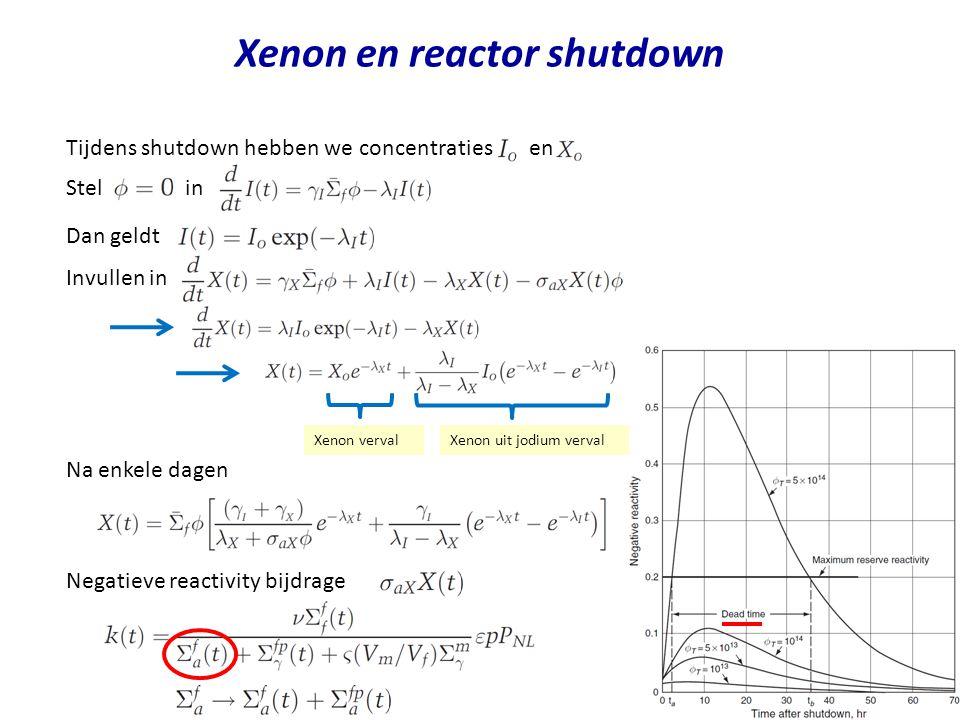 Xenon en reactor shutdown Tijdens shutdown hebben we concentraties en Dan geldt Negatieve reactivity bijdrage Stel in Xenon verval Invullen in Xenon uit jodium verval Na enkele dagen