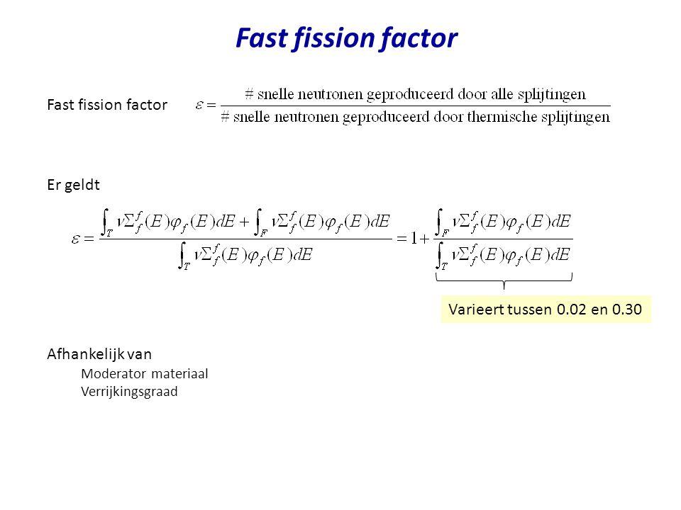 Fast fission factor Er geldt Varieert tussen 0.02 en 0.30 Afhankelijk van Moderator materiaal Verrijkingsgraad