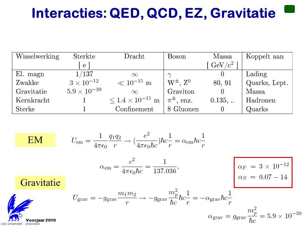 Voorjaar 201012 Interacties: QED, QCD, EZ, Gravitatie EM Gravitatie