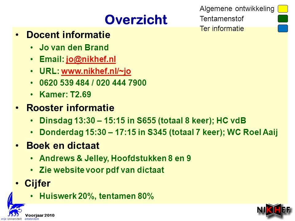 Voorjaar 2010 Overzicht Docent informatie Jo van den Brand Email: jo@nikhef.nljo@nikhef.nl URL: www.nikhef.nl/~jowww.nikhef.nl/~jo 0620 539 484 / 020