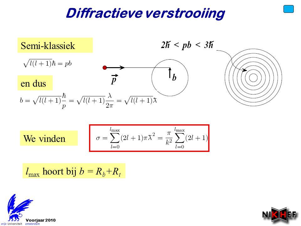 Voorjaar 2010 Diffractieve verstrooiing Semi-klassiek en dus We vinden l max hoort bij b = R b +R t