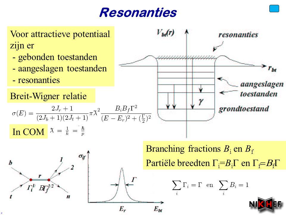 Voorjaar 2010 Resonanties Voor attractieve potentiaal zijn er - gebonden toestanden - aangeslagen toestanden - resonanties Breit-Wigner relatie In COM