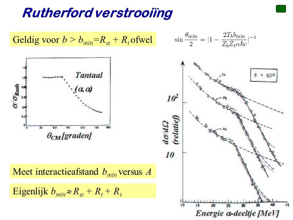 Voorjaar 2010Jo van den Brand33 Rutherford verstrooiïng Geldig voor b > b min =R  + R t ofwel Meet interactieafstand b min versus A Eigenlijk b min 