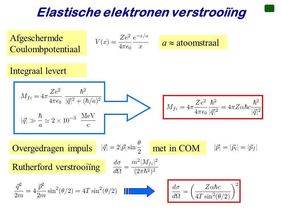 Voorjaar 2010Jo van den Brand36 Elastische elektronen verstrooiïng Afgeschermde Coulombpotentiaal a  atoomstraal Integraal levert Overgedragen impuls