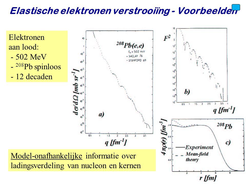 Voorjaar 2010Jo van den Brand38 Elastische elektronen verstrooiïng - Voorbeelden Elektronen aan lood: - 502 MeV - 208 Pb spinloos - 12 decaden Model-o