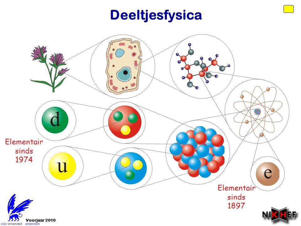 Voorjaar 2010 Elementair sinds 1897 Elementair sinds 1974 Deeltjesfysica