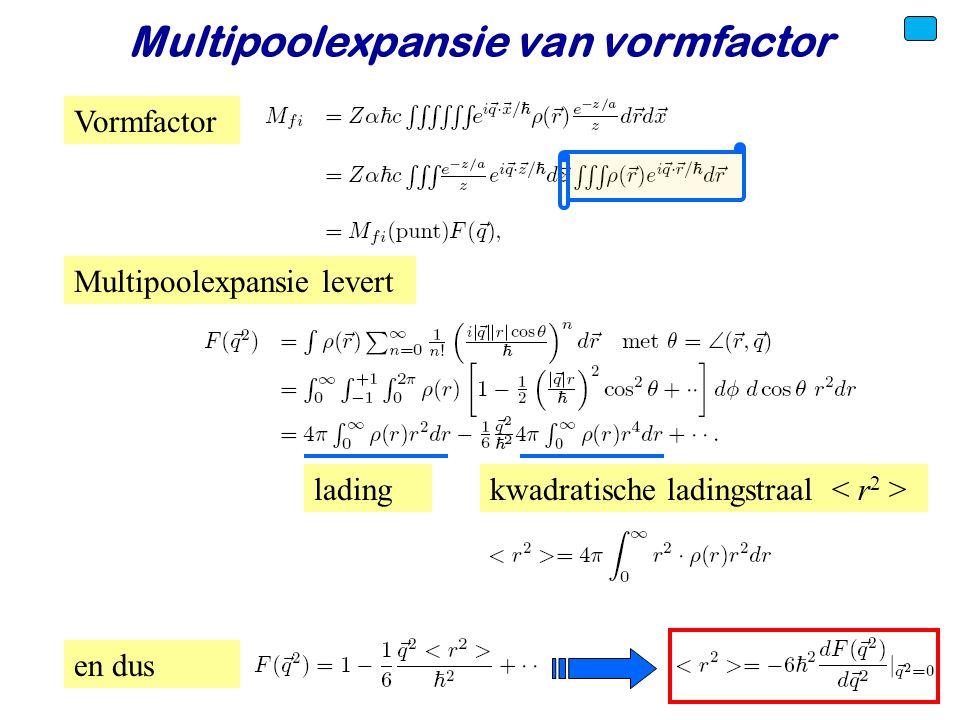 Voorjaar 2010Jo van den Brand40 Multipoolexpansie van vormfactor Vormfactor Multipoolexpansie levert ladingkwadratische ladingstraal en dus