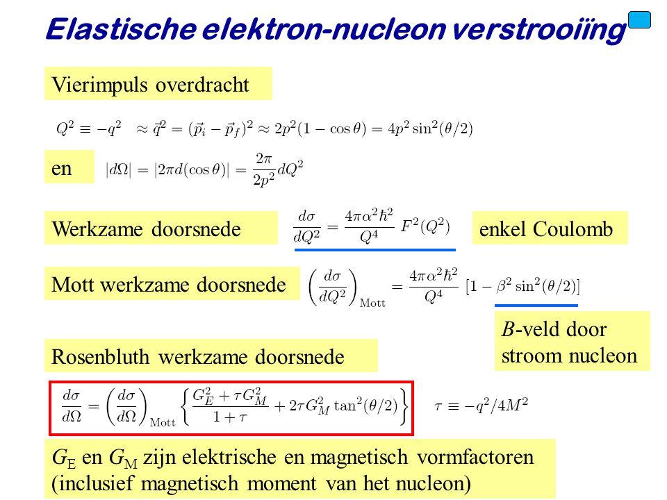Voorjaar 2010Jo van den Brand41 Vierimpuls overdracht en Mott werkzame doorsnede Werkzame doorsnede Elastische elektron-nucleon verstrooiïng B-veld do