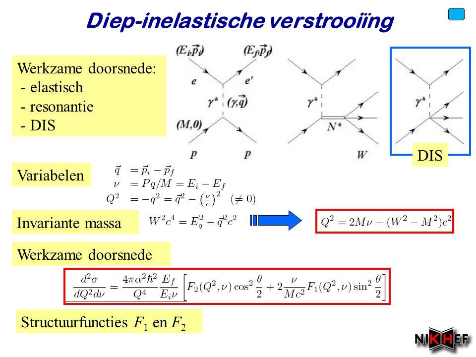 Voorjaar 2010Jo van den Brand Diep-inelastische verstrooiïng Werkzame doorsnede: - elastisch - resonantie - DIS Variabelen DIS Invariante massa Werkza