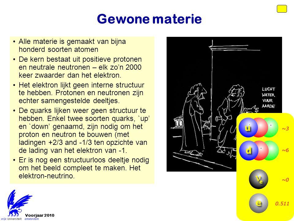 Voorjaar 20105 Gewone materie Alle materie is gemaakt van bijna honderd soorten atomen De kern bestaat uit positieve protonen en neutrale neutronen –