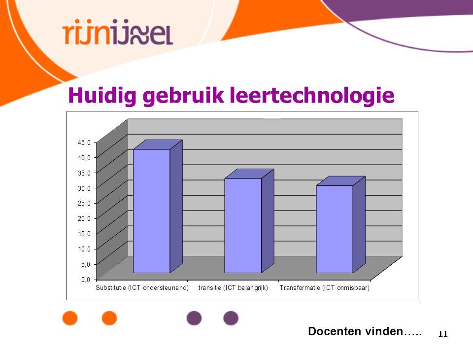 Huidig gebruik leertechnologie (fasen) 11 Docenten vinden…..