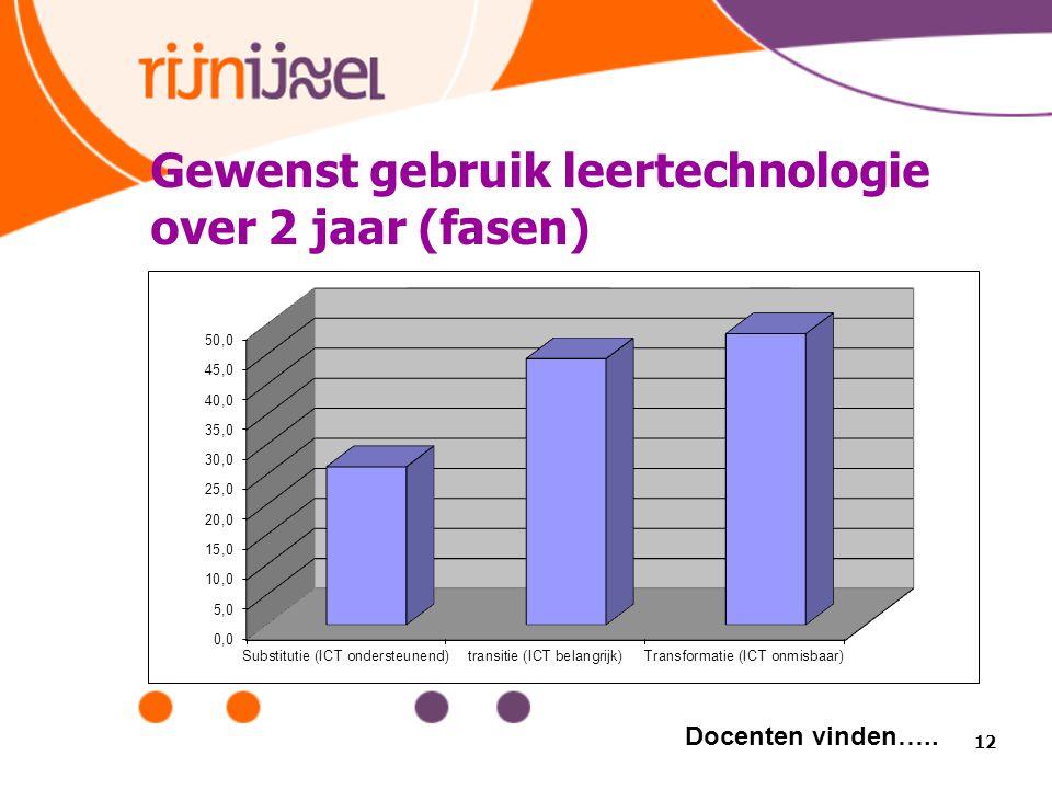 Gewenst gebruik leertechnologie over 2 jaar (fasen) 12 Docenten vinden…..