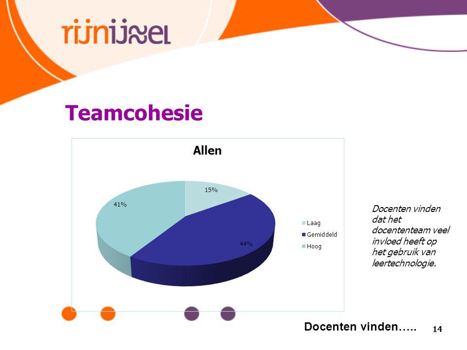 Teamcohesie 14 Docenten vinden dat het docententeam veel invloed heeft op het gebruik van leertechnologie. Docenten vinden…..