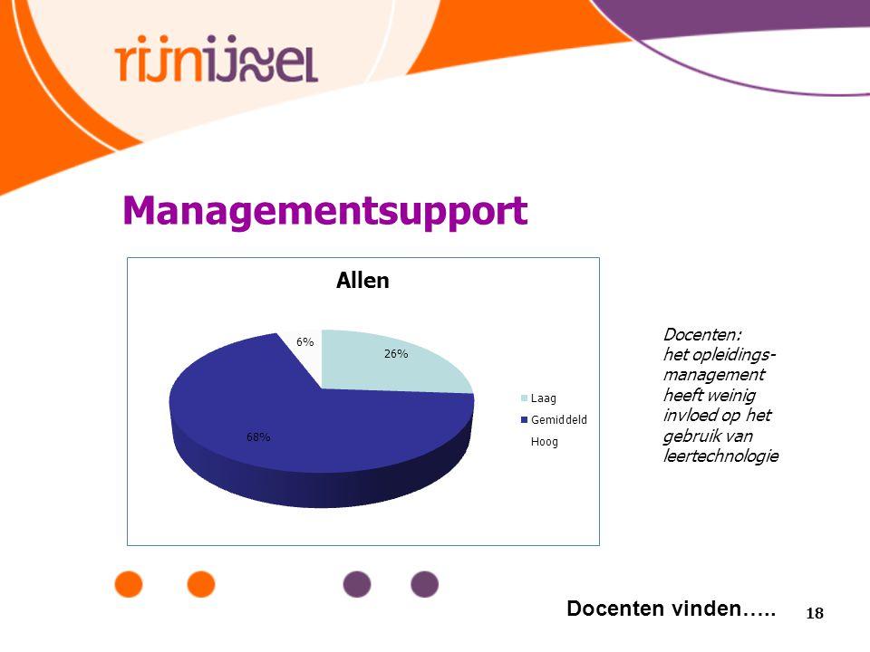 Managementsupport 18 Docenten: het opleidings- management heeft weinig invloed op het gebruik van leertechnologie Docenten vinden…..