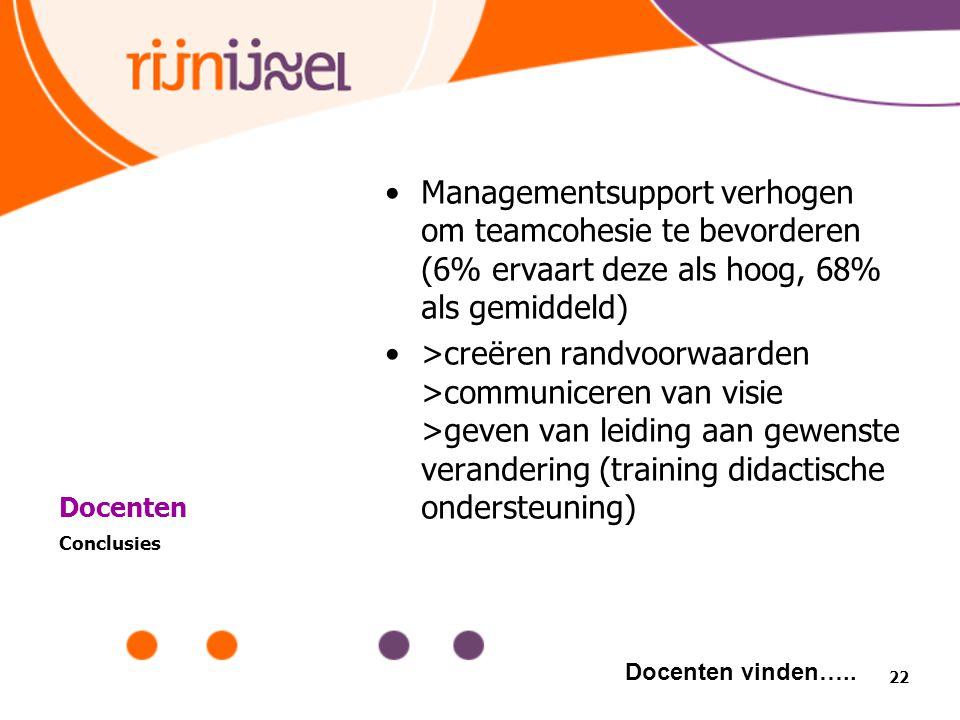Managementsupport verhogen om teamcohesie te bevorderen (6% ervaart deze als hoog, 68% als gemiddeld) >creëren randvoorwaarden >communiceren van visie