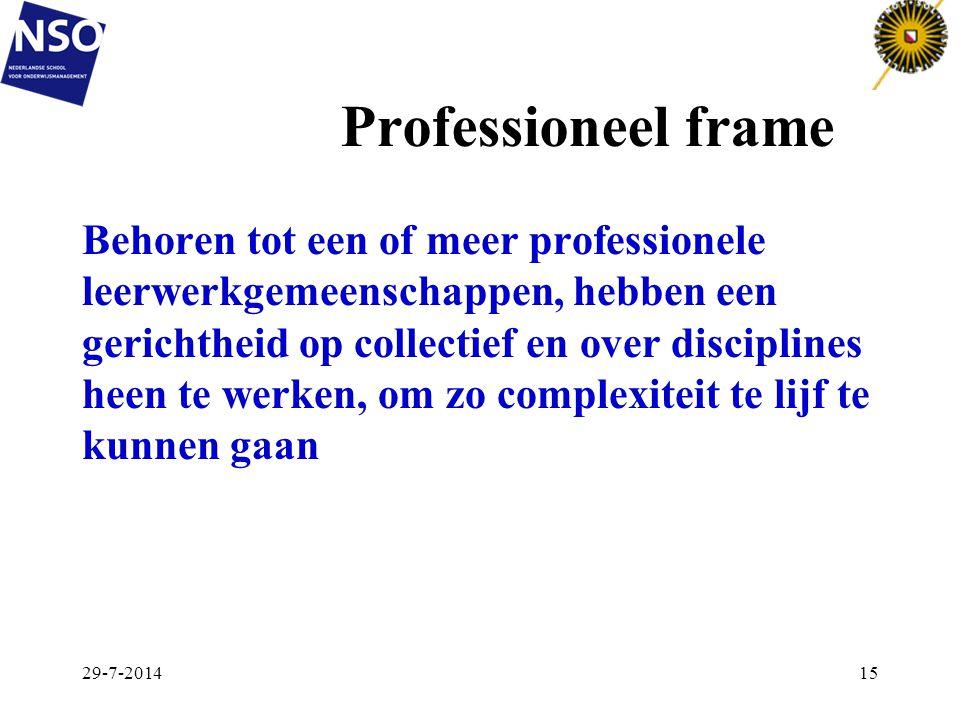 Professioneel frame 29-7-201415 Behoren tot een of meer professionele leerwerkgemeenschappen, hebben een gerichtheid op collectief en over disciplines
