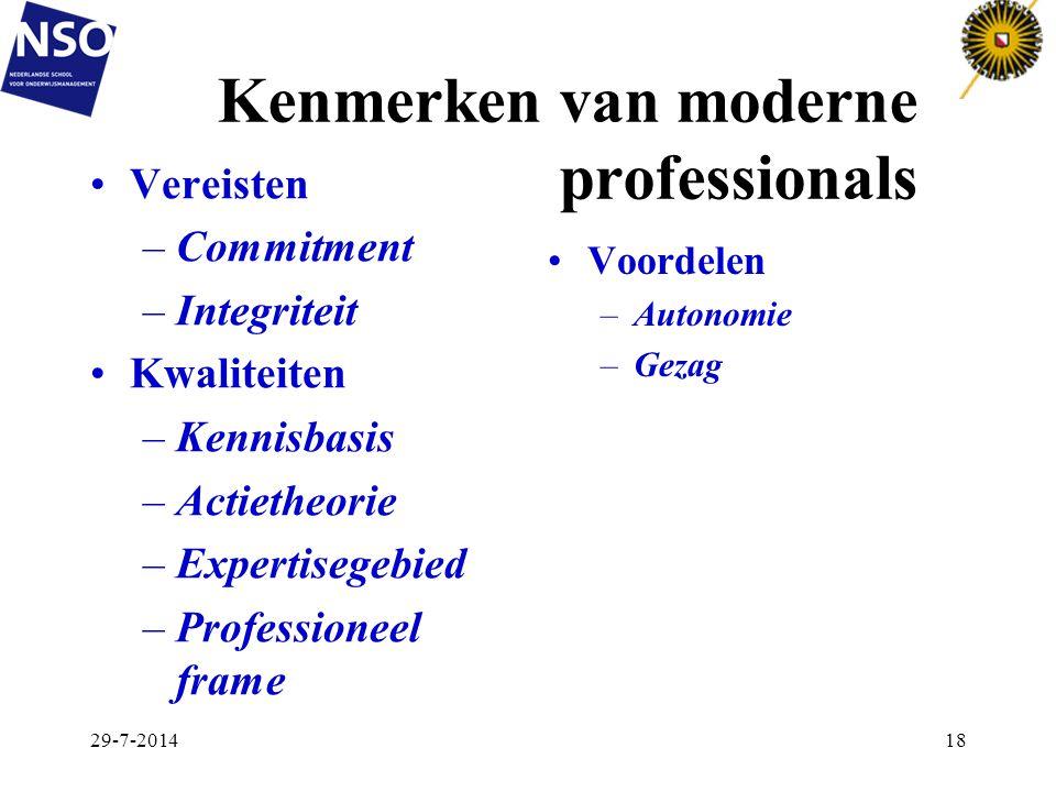 Kenmerken van moderne professionals Vereisten –Commitment –Integriteit Kwaliteiten –Kennisbasis –Actietheorie –Expertisegebied –Professioneel frame Vo