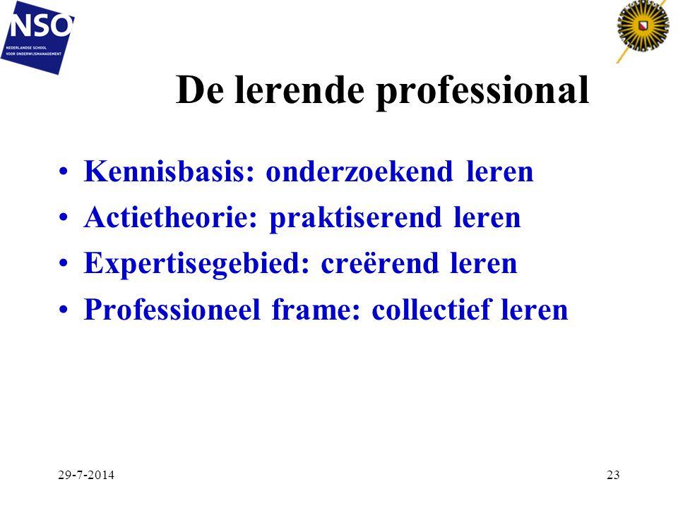 De lerende professional Kennisbasis: onderzoekend leren Actietheorie: praktiserend leren Expertisegebied: creërend leren Professioneel frame: collecti